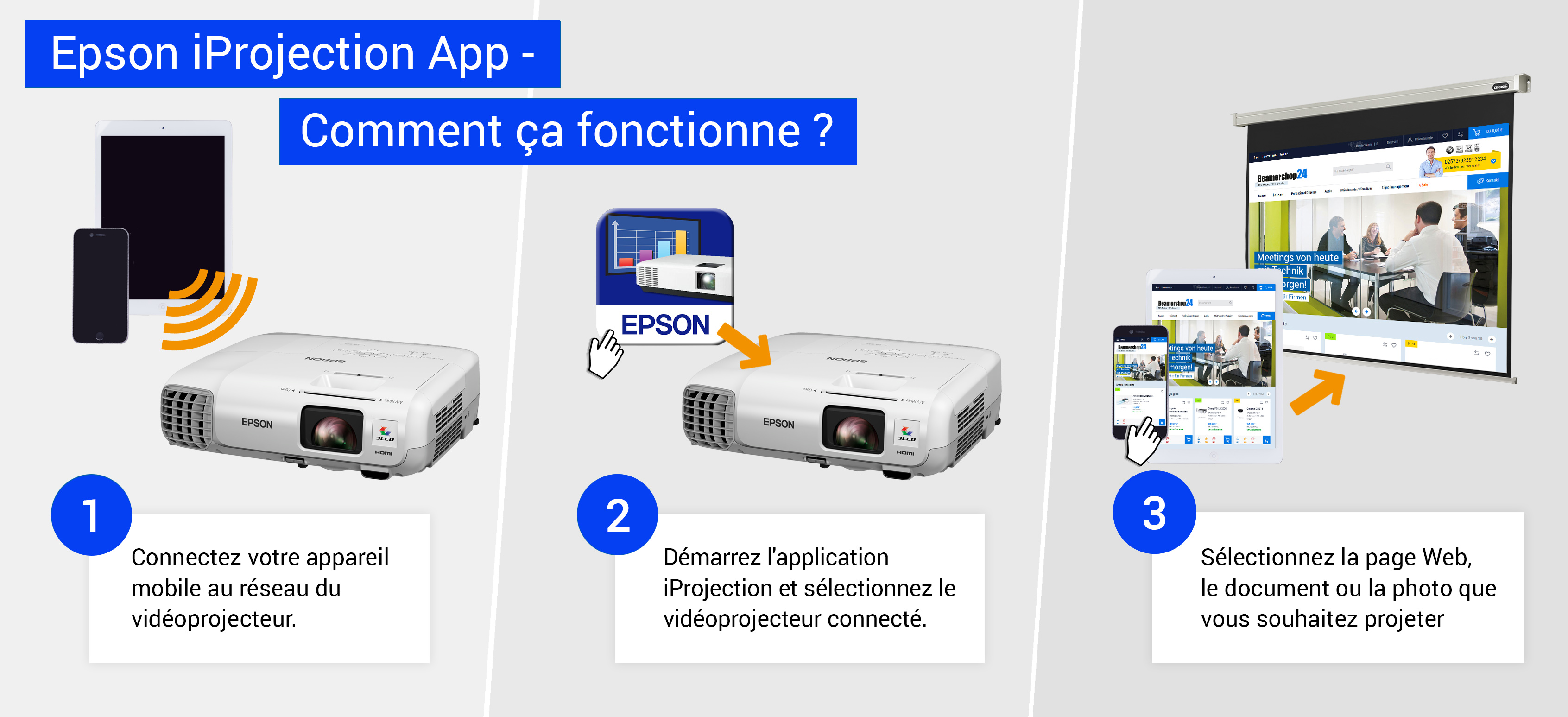 Fonctionnalité de l'application Epson iProjection
