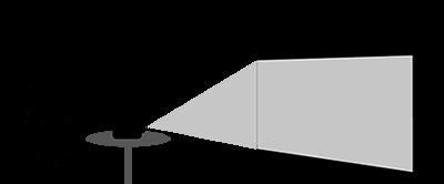 Type de projection sur les écrans | Projection de face