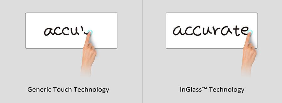 Toucher Infrarouge vs. Toucher InGlass